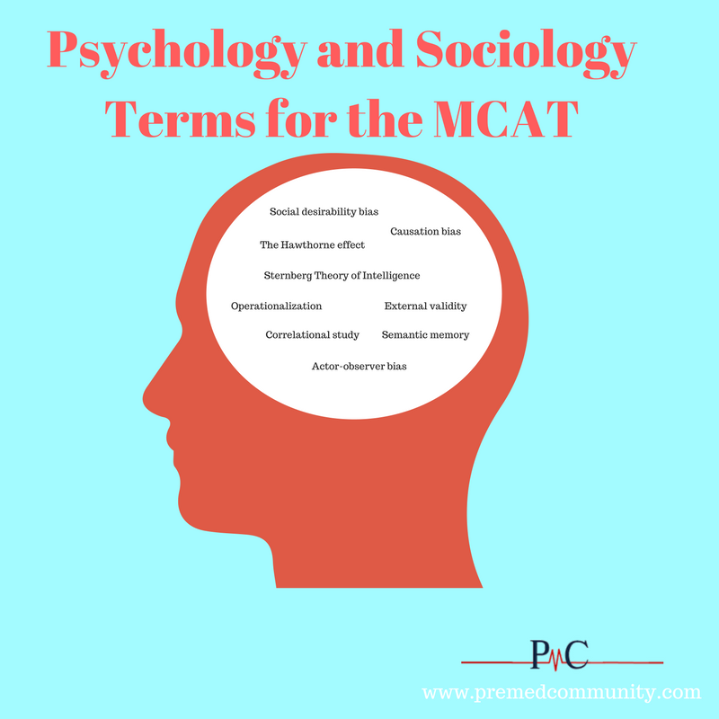 psychology, sociology, MCAT, terms